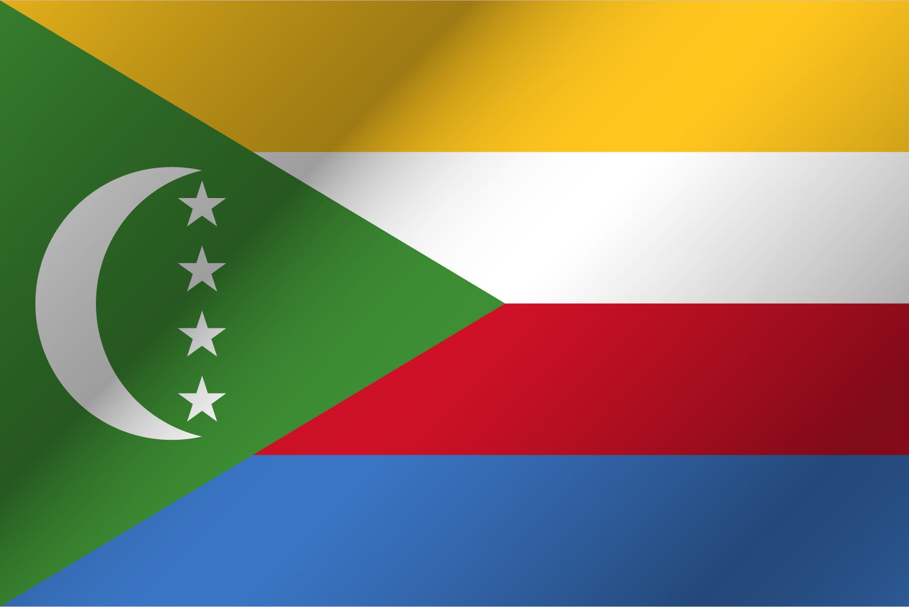 Sol, estrellas y lunas en banderas de países | Blog de Banderas VDK