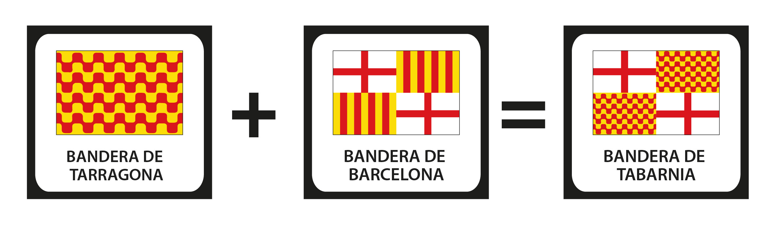 bandera tarragona + bandera barcelona igual tabarnia dccfe2eec3b