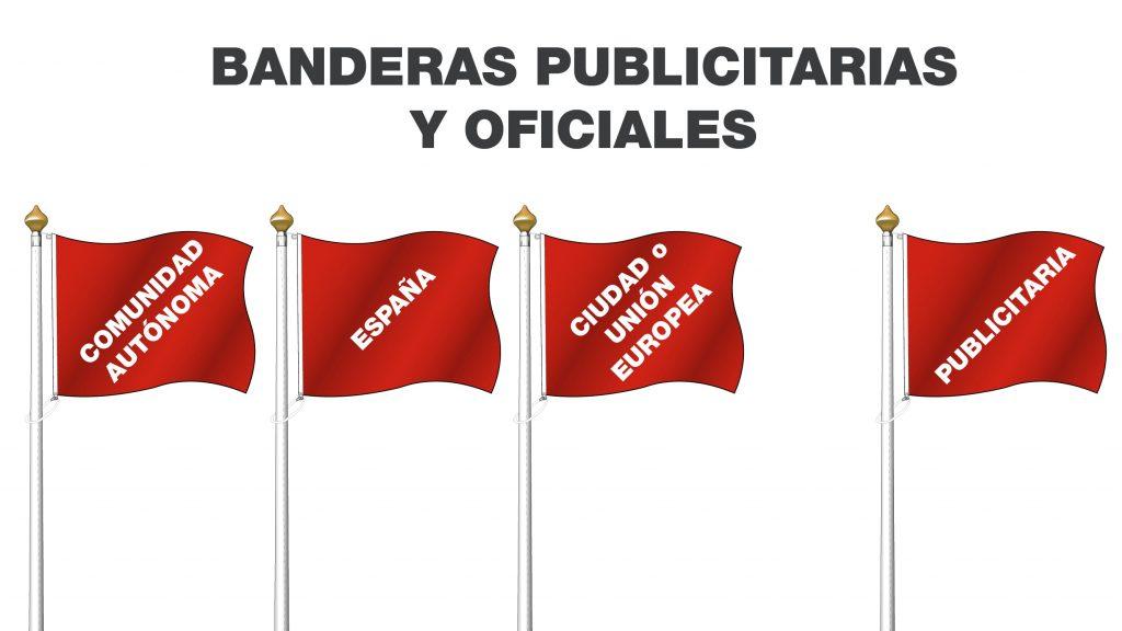Protocolo Colocación Banderas Publicitarias y Oficiales