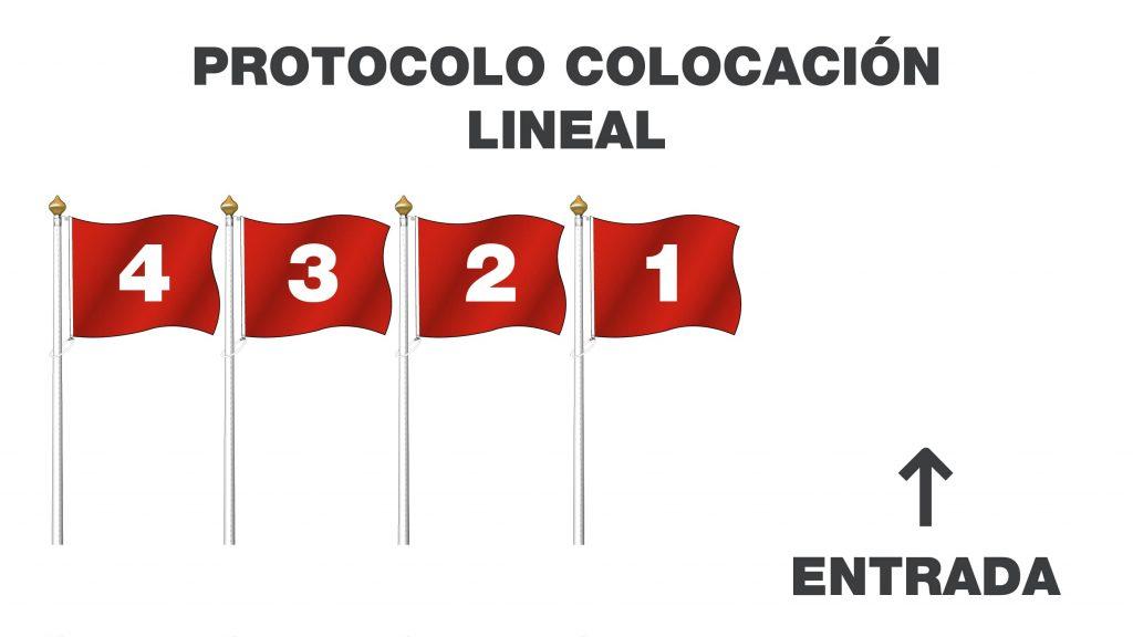 Protocolo Colocación Banderas Lineal