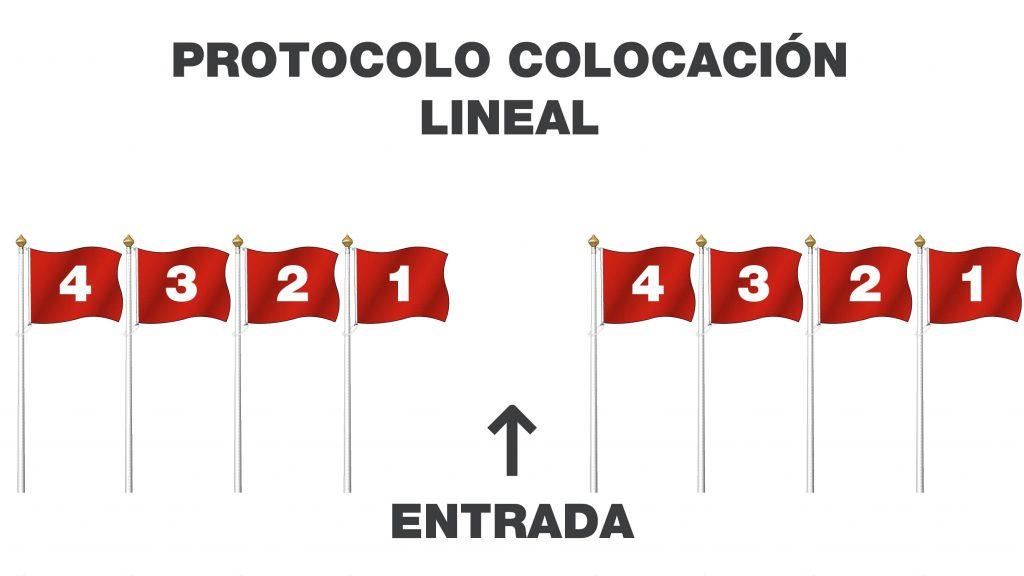Protocolo Colocación Banderas Lineal Doble